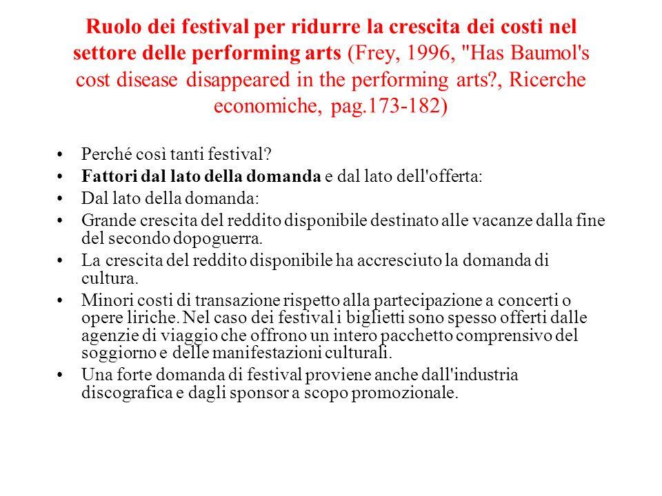 Ruolo dei festival per ridurre la crescita dei costi nel settore delle performing arts (Frey, 1996, Has Baumol s cost disease disappeared in the performing arts?, Ricerche economiche, pag.173-182) Perché così tanti festival.
