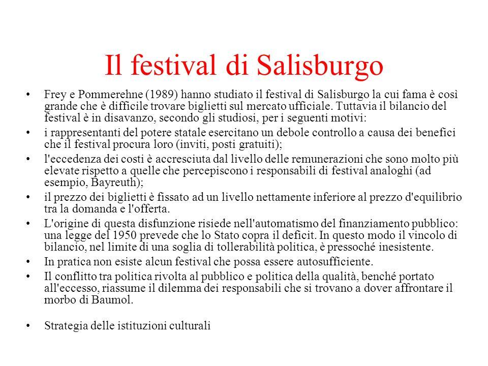 Il festival di Salisburgo Frey e Pommerehne (1989) hanno studiato il festival di Salisburgo la cui fama è così grande che è difficile trovare biglietti sul mercato ufficiale.