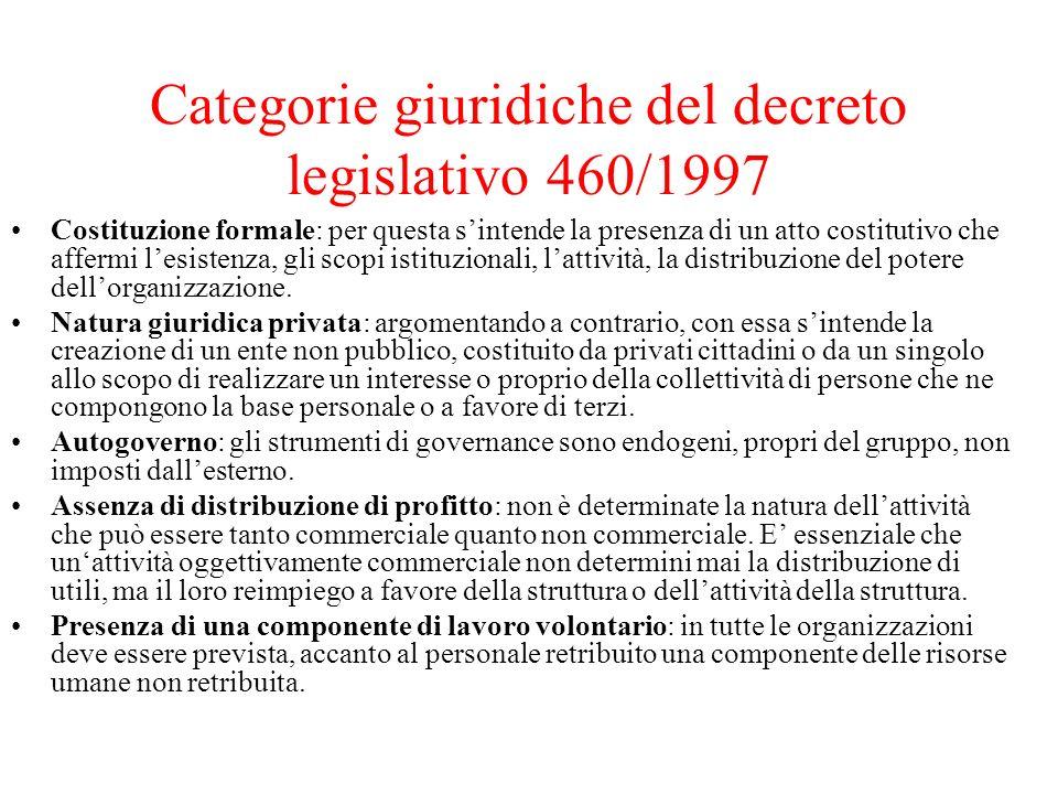 Categorie giuridiche del decreto legislativo 460/1997 Costituzione formale: per questa sintende la presenza di un atto costitutivo che affermi lesistenza, gli scopi istituzionali, lattività, la distribuzione del potere dellorganizzazione.