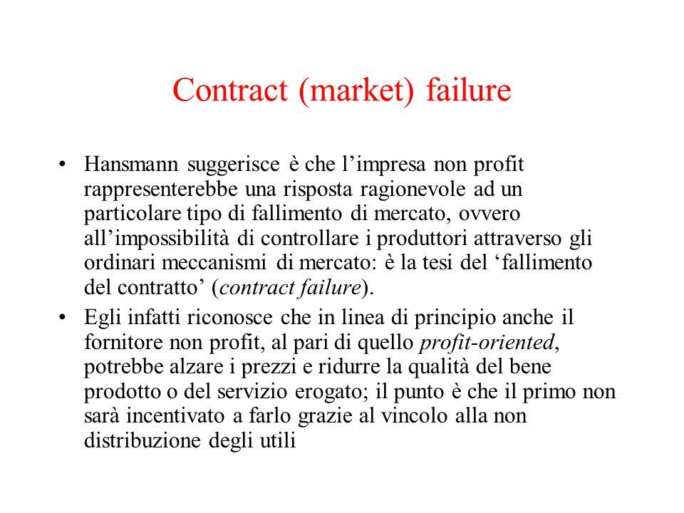Contract (market) failure Hansmann suggerisce è che limpresa non profit rappresenterebbe una risposta ragionevole ad un particolare tipo di fallimento di mercato, ovvero allimpossibilità di controllare i produttori attraverso gli ordinari meccanismi di mercato: è la tesi del fallimento del contratto (contract failure).