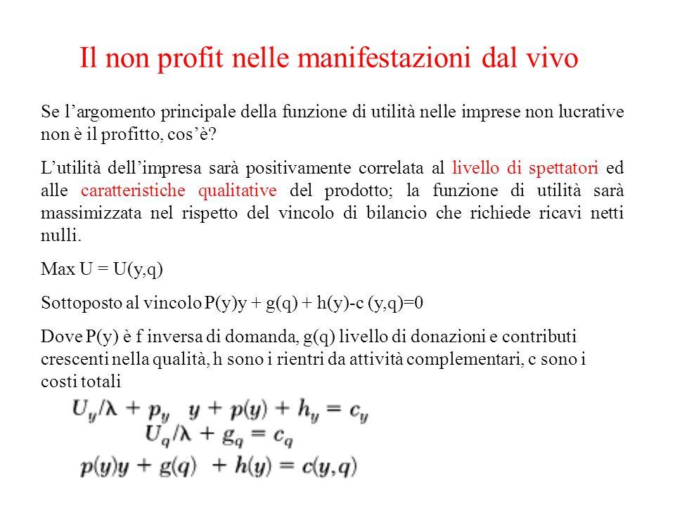 Il non profit nelle manifestazioni dal vivo Se largomento principale della funzione di utilità nelle imprese non lucrative non è il profitto, cosè.