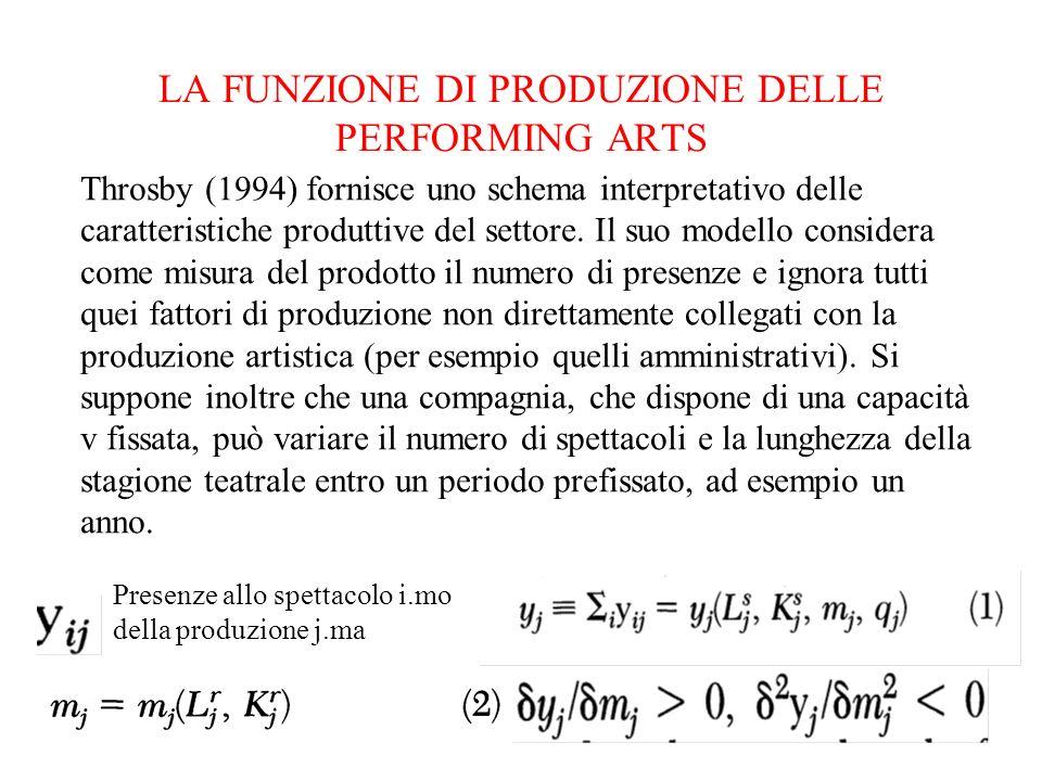 LA FUNZIONE DI PRODUZIONE DELLE PERFORMING ARTS Presenze allo spettacolo i.mo della produzione j.ma Throsby (1994) fornisce uno schema interpretativo delle caratteristiche produttive del settore.