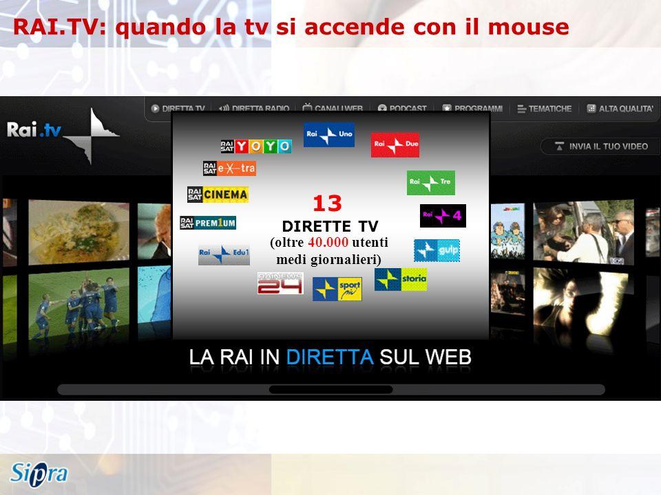 RAI.TV: quando la tv si accende con il mouse 13 DIRETTE TV (oltre 40.000 utenti medi giornalieri)