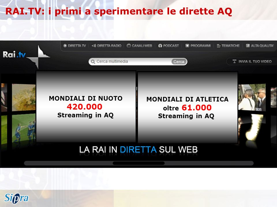 RAI.TV: i primi a sperimentare le dirette AQ MONDIALI DI NUOTO 420.000 Streaming in AQ MONDIALI DI ATLETICA oltre 61.000 Streaming in AQ