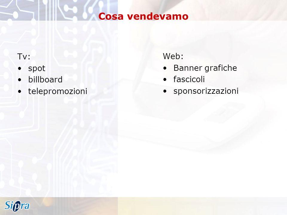 Cosa vendevamo Tv: spot billboard telepromozioni Web: Banner grafiche fascicoli sponsorizzazioni