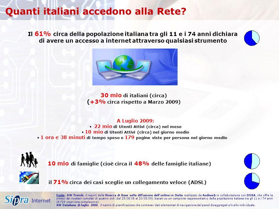 Quanti italiani accedono alla Rete.