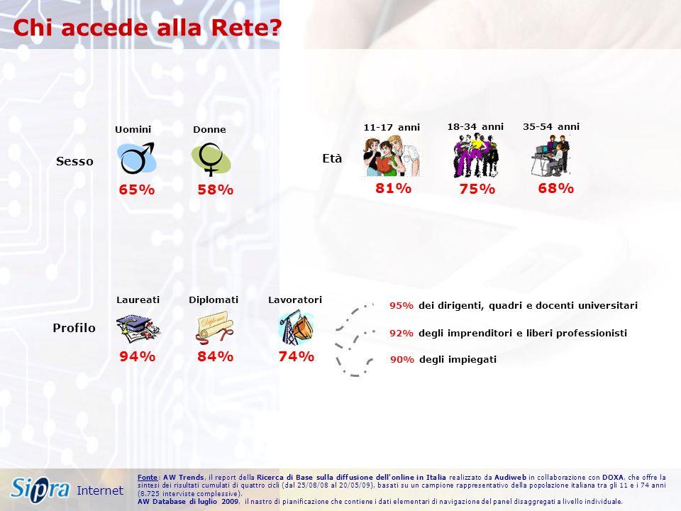 RAI.TV: dall11 agosto le TV specializzate in diretta Media utenti unici al giorno: Rai 4 -> circa 14.000 Raisat Extra -> circa 10.000 Raisat Premium -> oltre 9.000 Raisat Cinema -> oltre 7.000 Raisat YoYo -> oltre 4.500