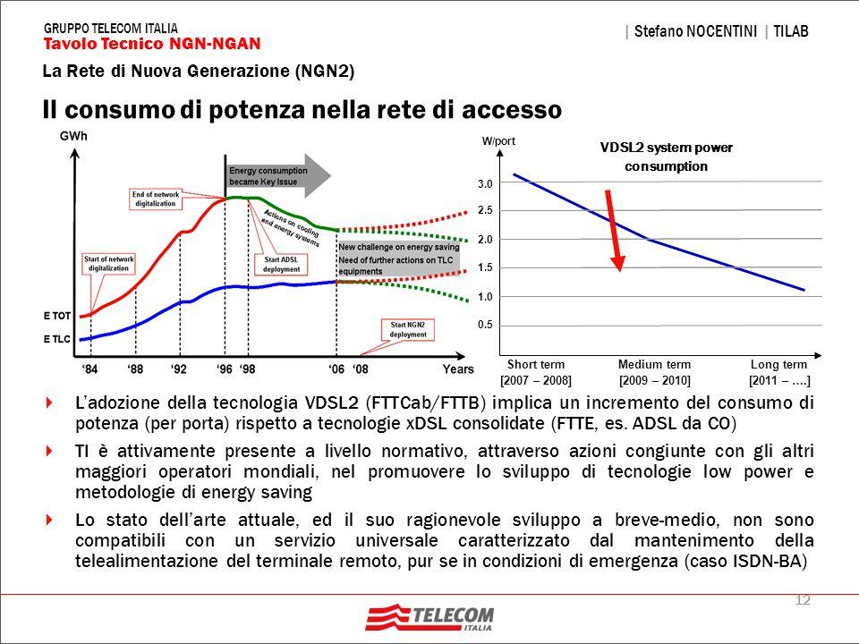 12 La Rete di Nuova Generazione (NGN2) | Stefano NOCENTINI | TILAB Tavolo Tecnico NGN-NGAN GRUPPO TELECOM ITALIA Il consumo di potenza nella rete di a