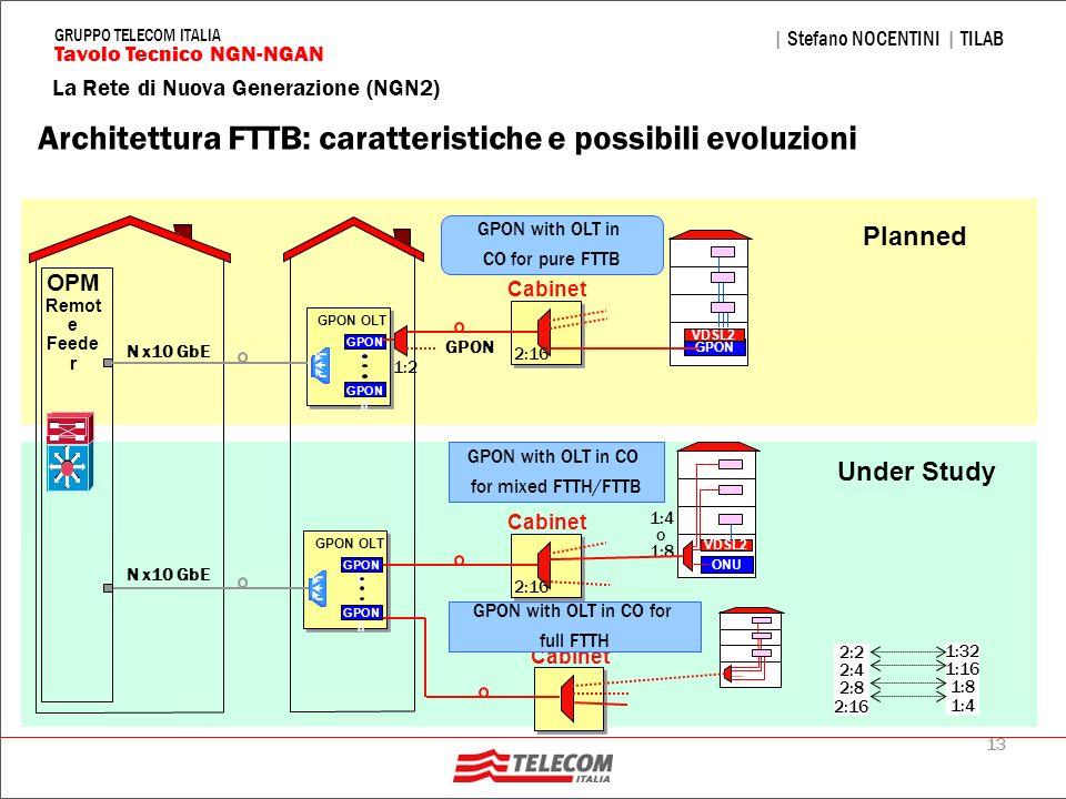 13 La Rete di Nuova Generazione (NGN2) | Stefano NOCENTINI | TILAB Tavolo Tecnico NGN-NGAN GRUPPO TELECOM ITALIA Architettura FTTB: caratteristiche e