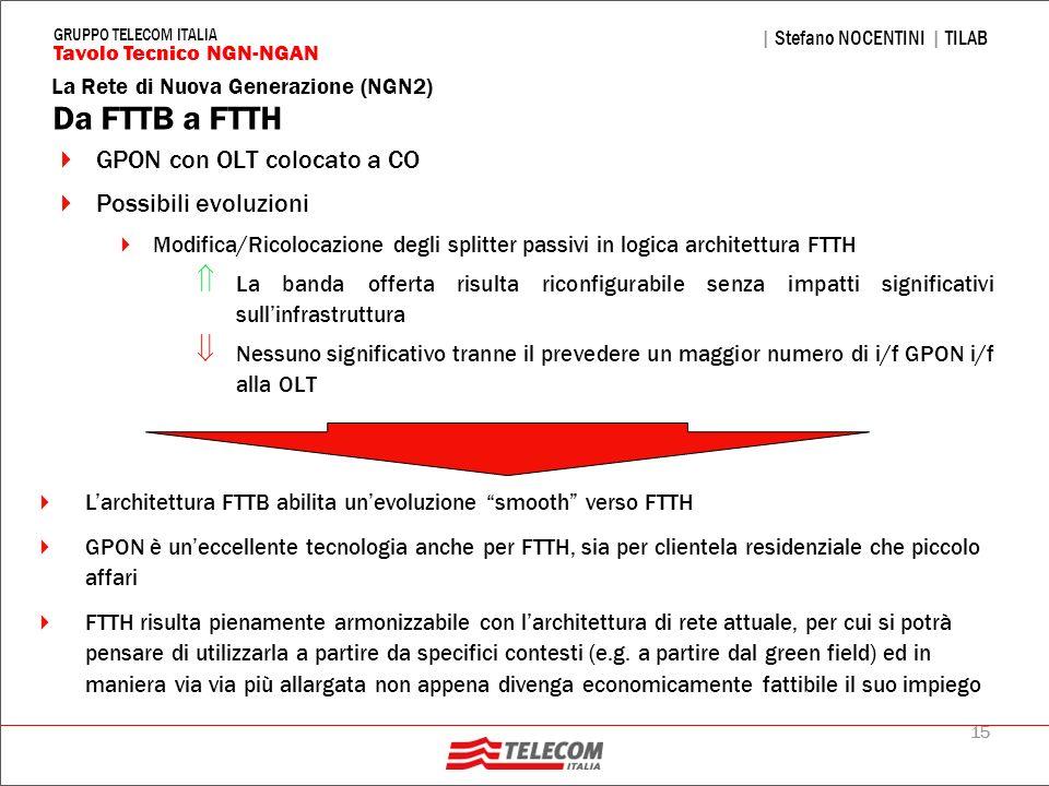15 La Rete di Nuova Generazione (NGN2) | Stefano NOCENTINI | TILAB Tavolo Tecnico NGN-NGAN GRUPPO TELECOM ITALIA Da FTTB a FTTH GPON con OLT colocato