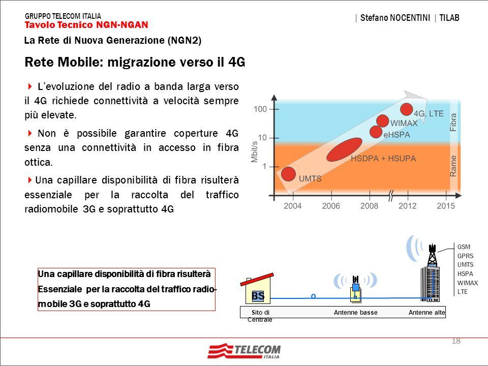 18 La Rete di Nuova Generazione (NGN2) | Stefano NOCENTINI | TILAB Tavolo Tecnico NGN-NGAN GRUPPO TELECOM ITALIA Rete Mobile: migrazione verso il 4G L