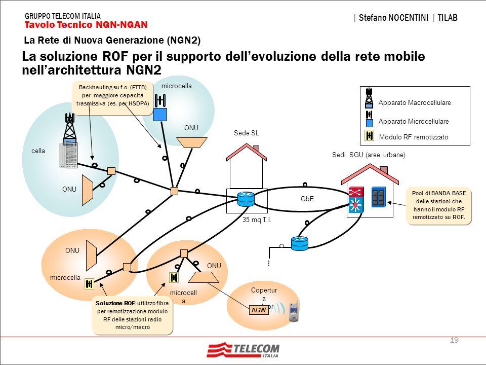 19 La Rete di Nuova Generazione (NGN2) | Stefano NOCENTINI | TILAB Tavolo Tecnico NGN-NGAN GRUPPO TELECOM ITALIA La soluzione ROF per il supporto dell