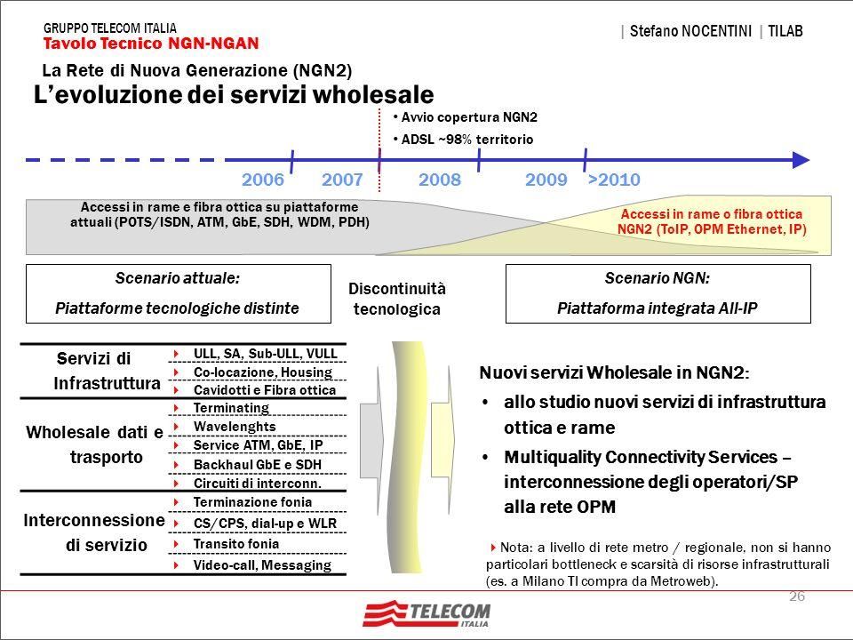 26 La Rete di Nuova Generazione (NGN2) | Stefano NOCENTINI | TILAB Tavolo Tecnico NGN-NGAN GRUPPO TELECOM ITALIA Levoluzione dei servizi wholesale 200