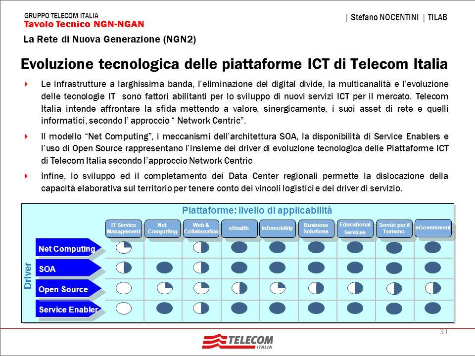 31 La Rete di Nuova Generazione (NGN2) | Stefano NOCENTINI | TILAB Tavolo Tecnico NGN-NGAN GRUPPO TELECOM ITALIA Evoluzione tecnologica delle piattafo