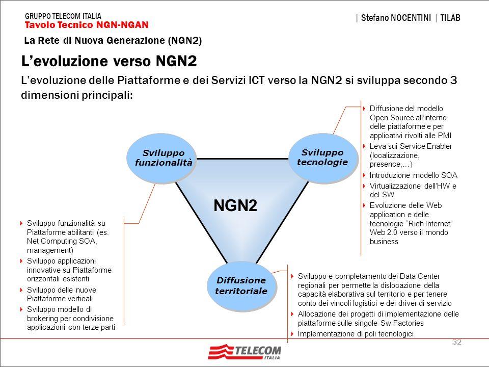 32 La Rete di Nuova Generazione (NGN2) | Stefano NOCENTINI | TILAB Tavolo Tecnico NGN-NGAN GRUPPO TELECOM ITALIA Levoluzione verso NGN2 Levoluzione de