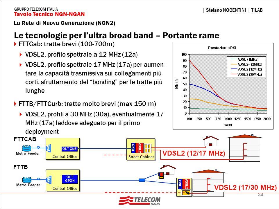 34 La Rete di Nuova Generazione (NGN2) | Stefano NOCENTINI | TILAB Tavolo Tecnico NGN-NGAN GRUPPO TELECOM ITALIA Le tecnologie per lultra broad band –