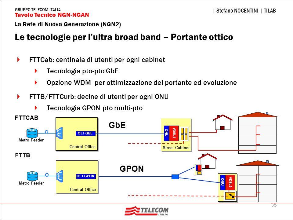 35 La Rete di Nuova Generazione (NGN2) | Stefano NOCENTINI | TILAB Tavolo Tecnico NGN-NGAN GRUPPO TELECOM ITALIA Le tecnologie per lultra broad band –