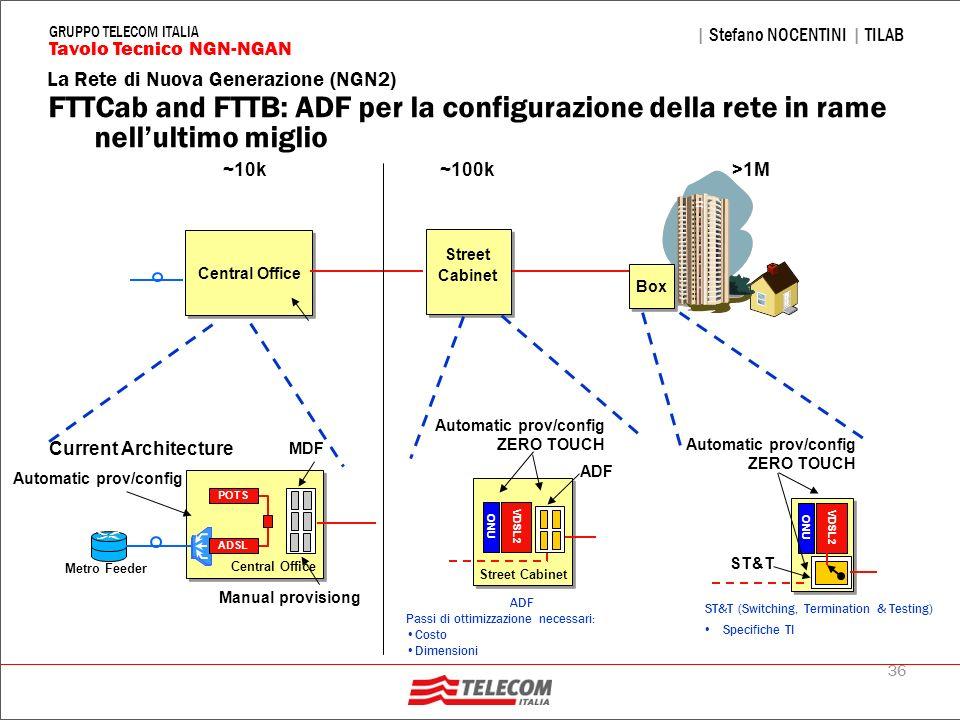 36 La Rete di Nuova Generazione (NGN2) | Stefano NOCENTINI | TILAB Tavolo Tecnico NGN-NGAN GRUPPO TELECOM ITALIA FTTCab and FTTB: ADF per la configura