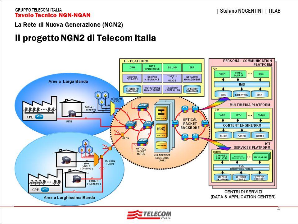 4 La Rete di Nuova Generazione (NGN2) | Stefano NOCENTINI | TILAB Tavolo Tecnico NGN-NGAN GRUPPO TELECOM ITALIA Il progetto NGN2 di Telecom Italia