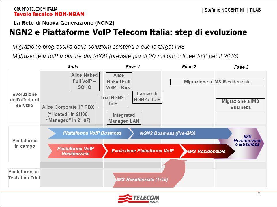 26 La Rete di Nuova Generazione (NGN2) | Stefano NOCENTINI | TILAB Tavolo Tecnico NGN-NGAN GRUPPO TELECOM ITALIA Levoluzione dei servizi wholesale 200720082009>2010 Avvio copertura NGN2 ADSL ~98% territorio Accessi in rame e fibra ottica su piattaforme attuali (POTS/ISDN, ATM, GbE, SDH, WDM, PDH) Accessi in rame o fibra ottica NGN2 (ToIP, OPM Ethernet, IP) 2006 Discontinuità tecnologica Servizi di Infrastruttura ULL, SA, Sub-ULL, VULL Co-locazione, Housing Cavidotti e Fibra ottica Wholesale dati e trasporto Terminating Wavelenghts Service ATM, GbE, IP Backhaul GbE e SDH Circuiti di interconn.