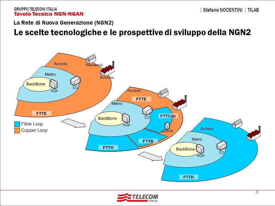 9 La Rete di Nuova Generazione (NGN2) | Stefano NOCENTINI | TILAB Tavolo Tecnico NGN-NGAN GRUPPO TELECOM ITALIA Le soluzioni architetturali per laccesso NGN2 FTTB FTTCab FTTE FTTH Central OfficeCabinetBuilding VDSL2 ONU xDSL Primary Network (200-3000m) Secondary Network (100-700m) ADSL2+ 3-20 Mbps <1 Mbps VDSL2 17M 25-50 M 2-10 M VDSL2 30M 50-100 M 25-40 M Optical 0.1-1 Gbps