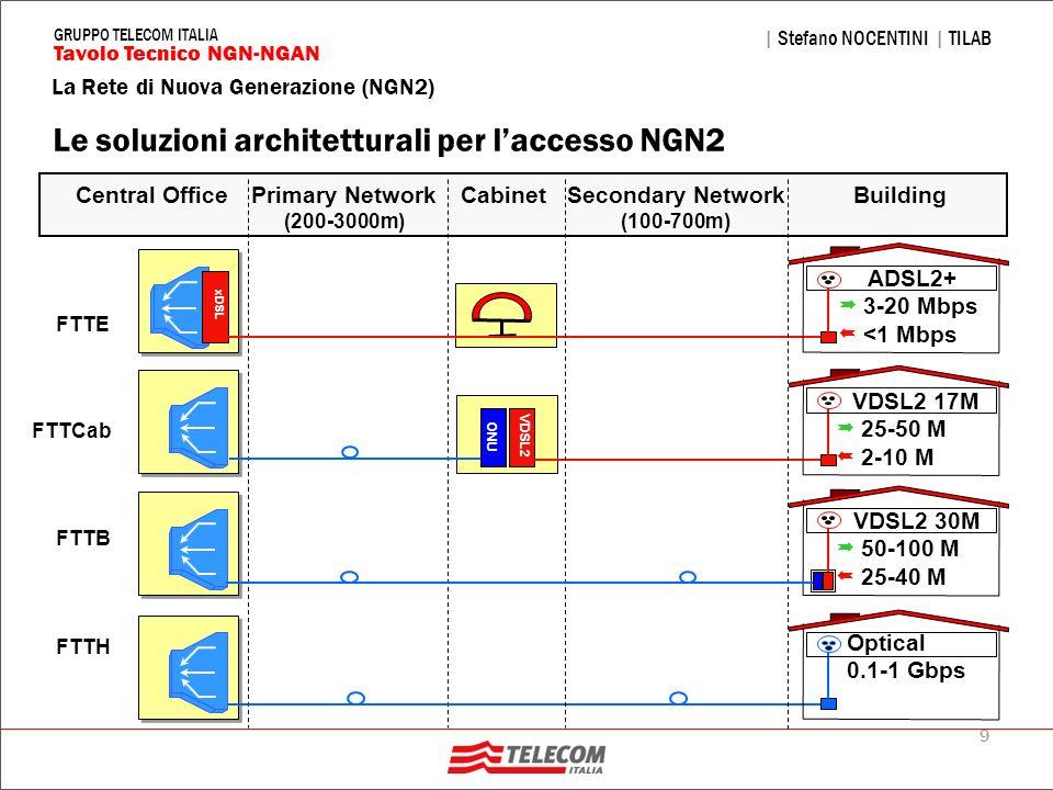 9 La Rete di Nuova Generazione (NGN2) | Stefano NOCENTINI | TILAB Tavolo Tecnico NGN-NGAN GRUPPO TELECOM ITALIA Le soluzioni architetturali per lacces