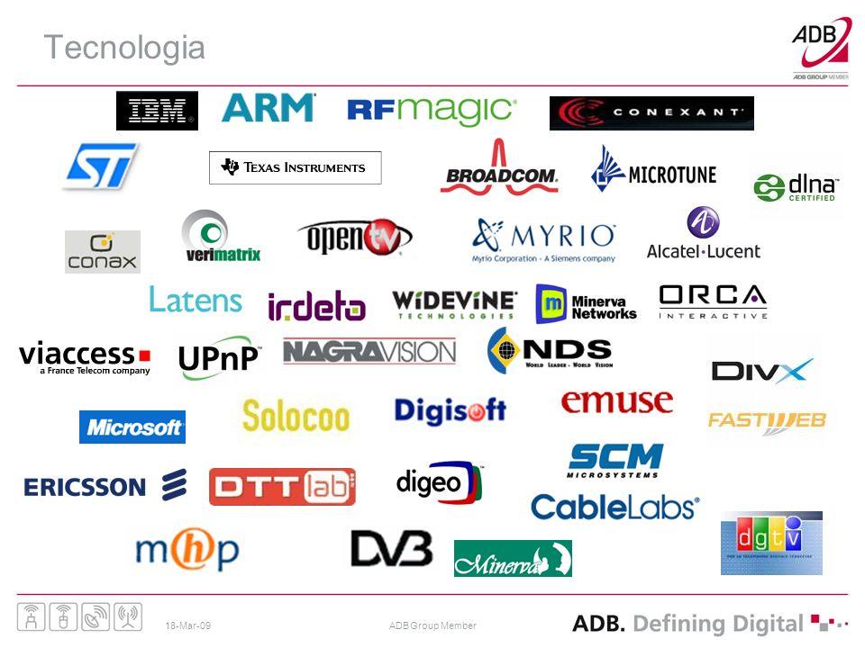 18-Mar-09ADB Group Member Tecnologia