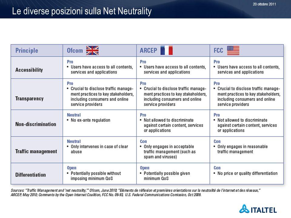 Le diverse posizioni sulla Net Neutrality 20 ottobre 2011
