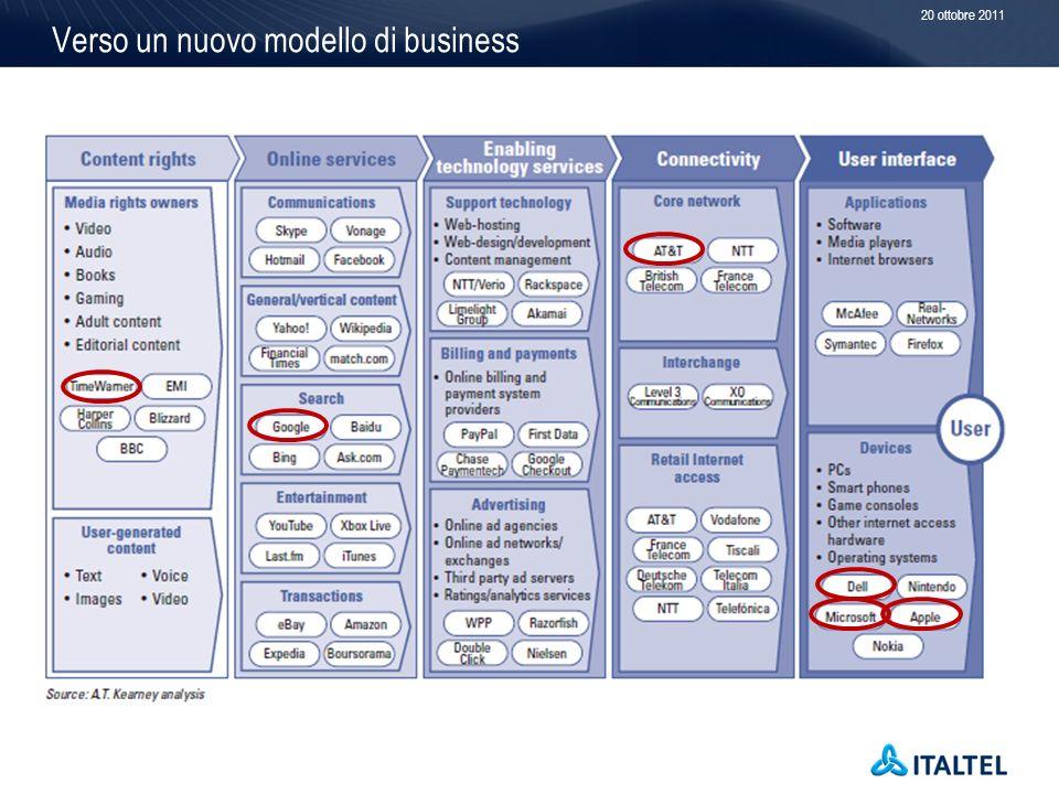 Verso un nuovo modello di business 20 ottobre 2011