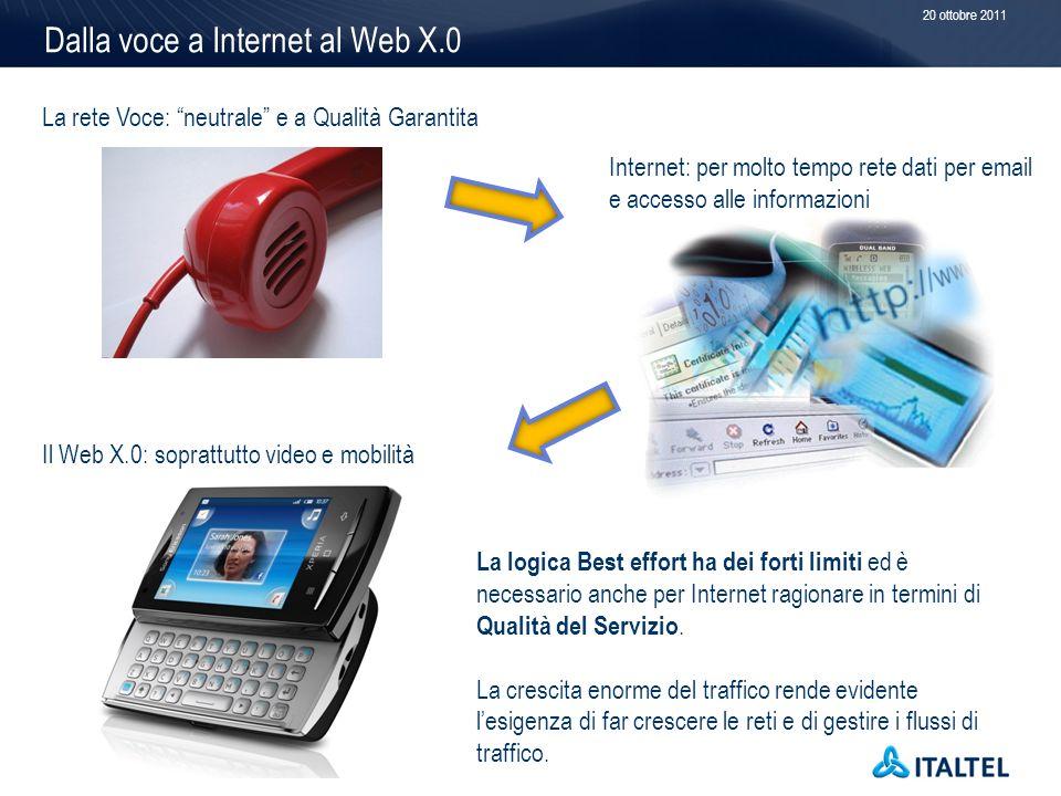 Dalla voce a Internet al Web X.0 20 ottobre 2011 La logica Best effort ha dei forti limiti ed è necessario anche per Internet ragionare in termini di Qualità del Servizio.