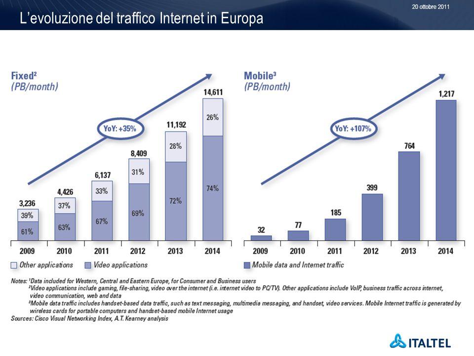 Levoluzione del traffico Internet in Europa 20 ottobre 2011