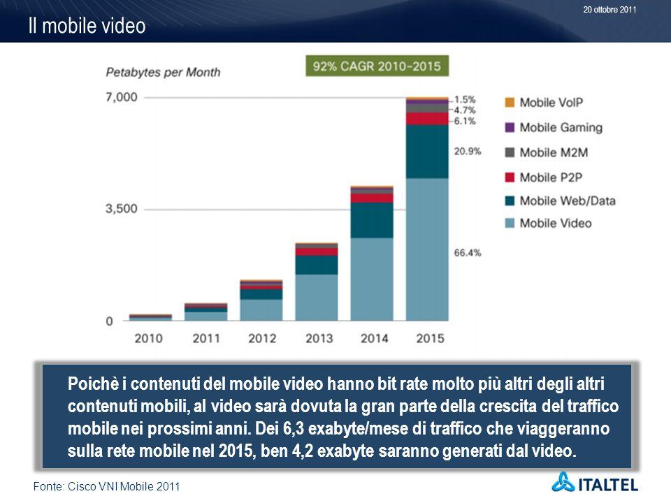 Il mobile video 20 ottobre 2011 Fonte: Cisco VNI Mobile 2011 Poichè i contenuti del mobile video hanno bit rate molto più altri degli altri contenuti mobili, al video sarà dovuta la gran parte della crescita del traffico mobile nei prossimi anni.