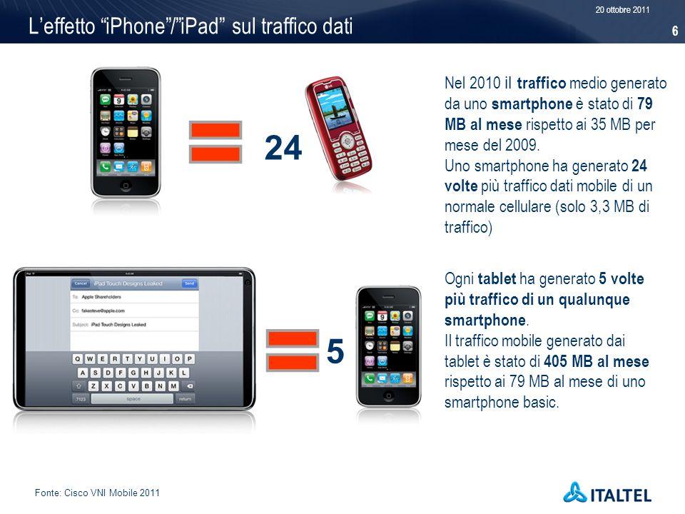 Leffetto iPhone/iPad sul traffico dati 20 ottobre 2011 6 24 Nel 2010 il traffico medio generato da uno smartphone è stato di 79 MB al mese rispetto ai 35 MB per mese del 2009.