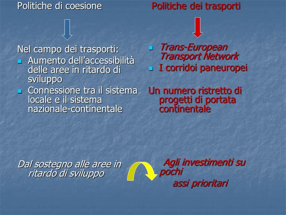 Politiche di coesione Politiche dei trasporti Nel campo dei trasporti: Aumento dellaccessibilità delle aree in ritardo di sviluppo Aumento dellaccessi