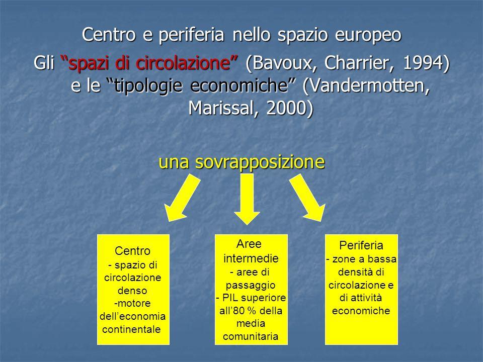 Centro e periferia nello spazio europeo Gli spazi di circolazione (Bavoux, Charrier, 1994) e le tipologie economiche (Vandermotten, Marissal, 2000) un