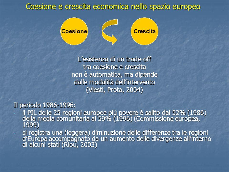 Coesione e crescita economica nello spazio europeo Lesistenza di un trade-off tra coesione e crescita non è automatica, ma dipende dalle modalità dell