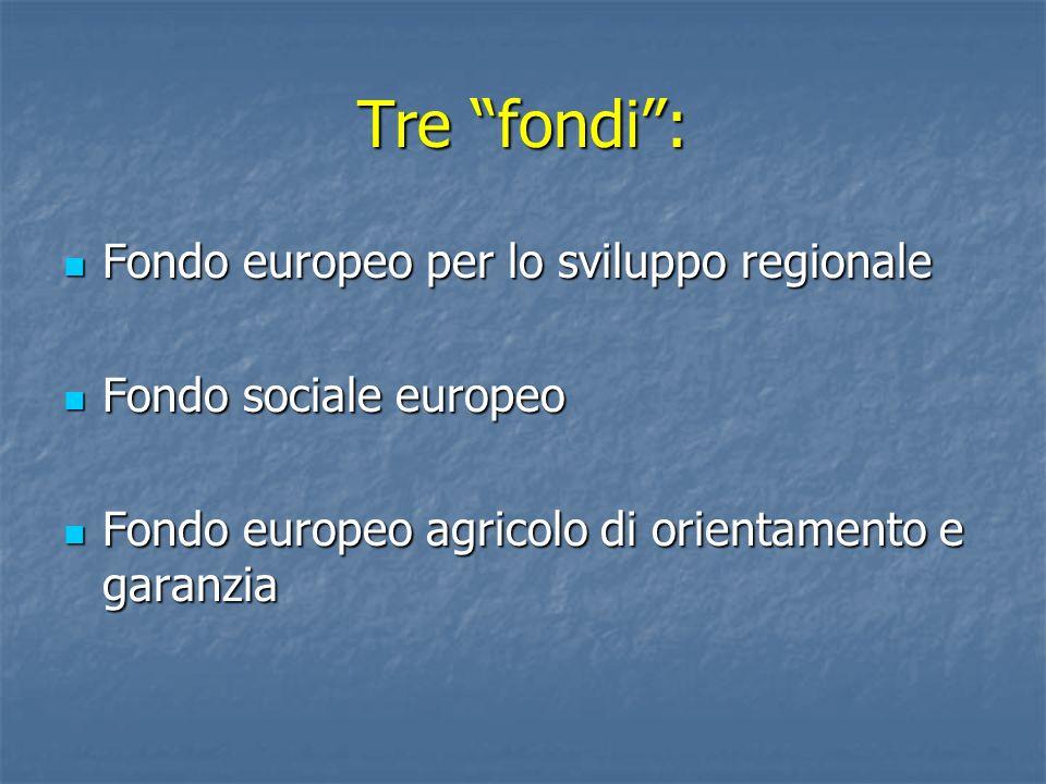 Tre fondi: Fondo europeo per lo sviluppo regionale Fondo europeo per lo sviluppo regionale Fondo sociale europeo Fondo sociale europeo Fondo europeo a