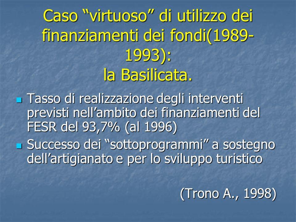 Caso virtuoso di utilizzo dei finanziamenti dei fondi(1989- 1993): la Basilicata. Tasso di realizzazione degli interventi previsti nellambito dei fina