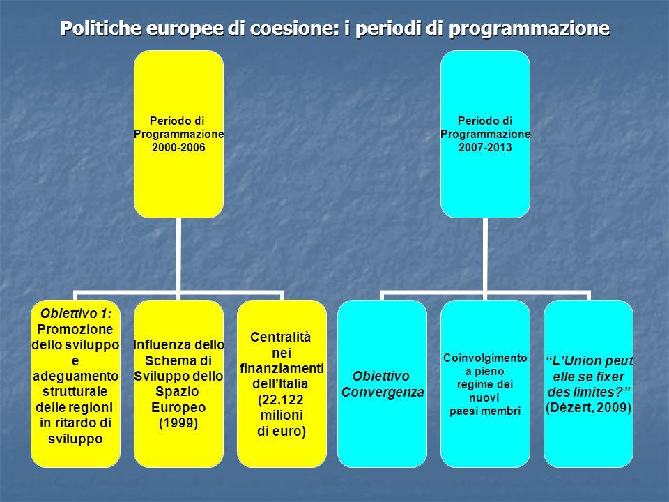 Politiche europee di coesione: i periodi di programmazione Periodo di Programmazione 2000-2006 Obiettivo 1: Promozione dello sviluppo e adeguamento st