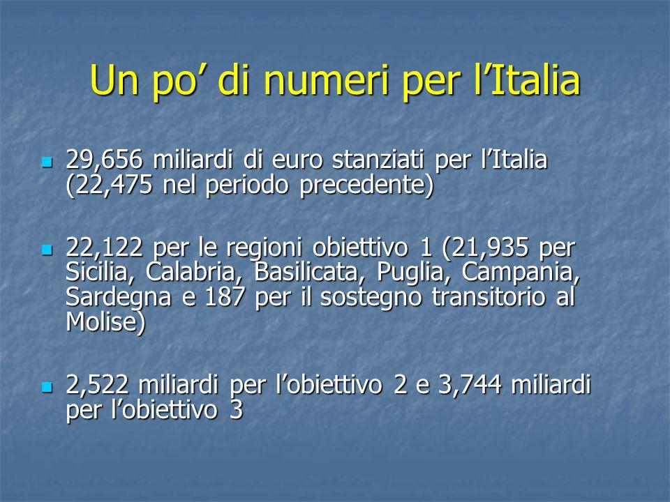 Un po di numeri per lItalia 29,656 miliardi di euro stanziati per lItalia (22,475 nel periodo precedente) 29,656 miliardi di euro stanziati per lItali