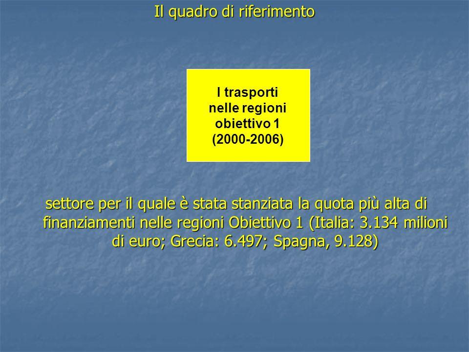 Il quadro di riferimento settore per il quale è stata stanziata la quota più alta di finanziamenti nelle regioni Obiettivo 1 (Italia: 3.134 milioni di