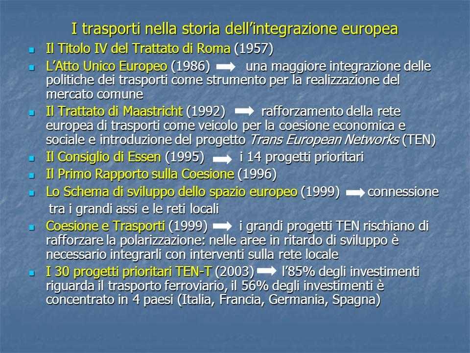 I trasporti nella storia dellintegrazione europea Il Titolo IV del Trattato di Roma (1957) Il Titolo IV del Trattato di Roma (1957) LAtto Unico Europe