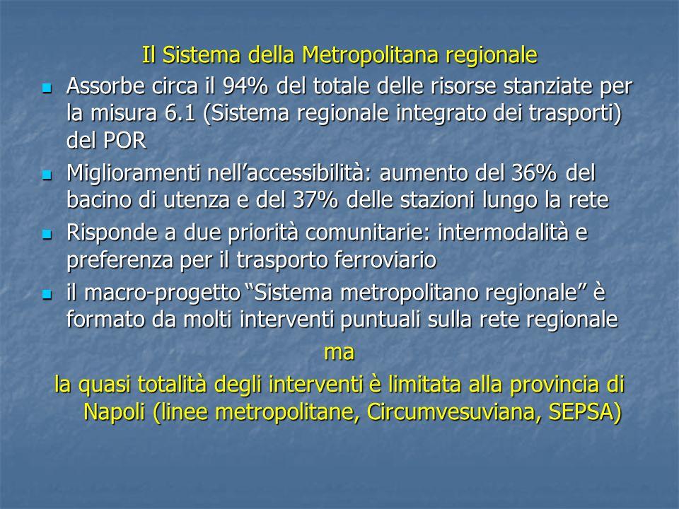 Il Sistema della Metropolitana regionale Assorbe circa il 94% del totale delle risorse stanziate per la misura 6.1 (Sistema regionale integrato dei tr