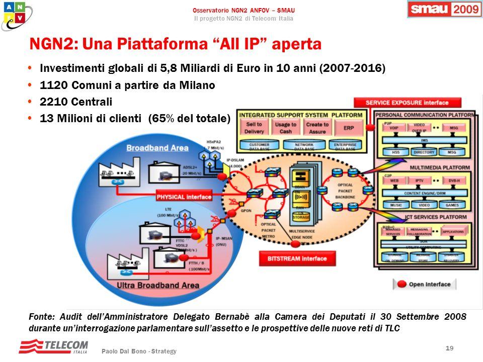 Osservatorio NGN2 ANFOV – SMAU Il progetto NGN2 di Telecom Italia Paolo Dal Bono - Strategy 19 NGN2: Una Piattaforma All IP aperta Fonte: Audit dellAm
