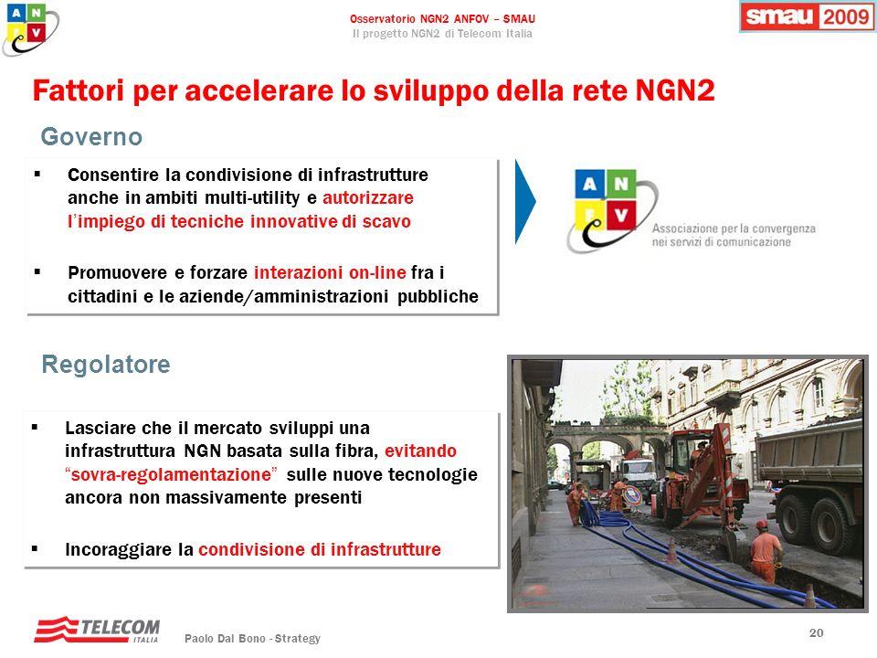Osservatorio NGN2 ANFOV – SMAU Il progetto NGN2 di Telecom Italia Paolo Dal Bono - Strategy 20 Fattori per accelerare lo sviluppo della rete NGN2 Cons