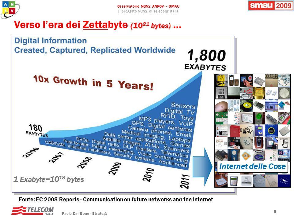 Osservatorio NGN2 ANFOV – SMAU Il progetto NGN2 di Telecom Italia Paolo Dal Bono - Strategy 66 Capacità della rete Telecom Italia 20062007 200820092010 2011 Peta Bytes 364 BB Mobile BB Fisso 604 847 1303 1880 2580 2 4 11 33 82 164 Crescita a tasso geometrico: Legge di Moore!