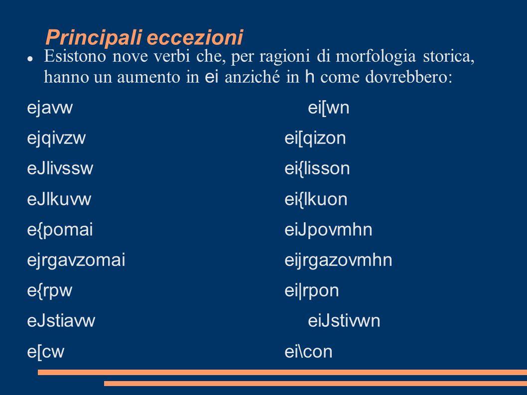 Principali eccezioni Esistono nove verbi che, per ragioni di morfologia storica, hanno un aumento in ei anziché in h come dovrebbero: ejavwei[wn ejqiv