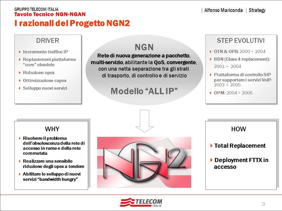 3 | Alfonso Mariconda | Strategy Tavolo Tecnico NGN-NGAN GRUPPO TELECOM ITALIA I razionali del Progetto NGN2 NGN Rete di nuova generazione a pacchetto