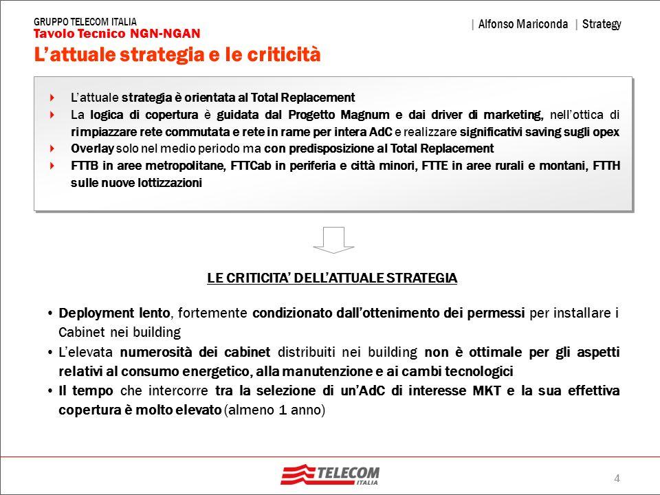 4 | Alfonso Mariconda | Strategy Tavolo Tecnico NGN-NGAN GRUPPO TELECOM ITALIA Lattuale strategia e le criticità Lattuale strategia è orientata al Tot