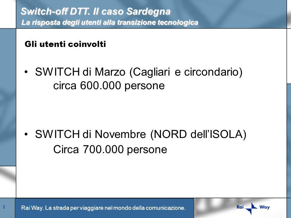 Rai Way. La strada per viaggiare nel mondo della comunicazione. 2 SWITCH di Marzo (Cagliari e circondario) circa 600.000 persone SWITCH di Novembre (N